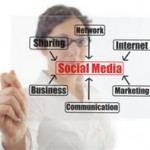 Social Marketing Examples: Way to Market Your Website