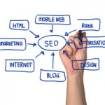 Internet Marketing Info on Becoming an Authority Site